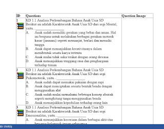 Latihan Soal UKG 2015 Guru Sekolah Dasar ( SD ) Paket 2