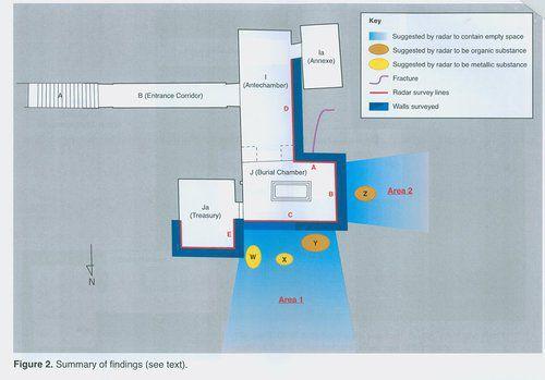 Ruang Misterius Makam Firaun Yang 3000 Tahun Tak Dibuka