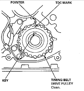 layal: How to replace timing belt Honda accord 1993-1997