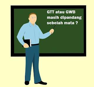 gtt-dan-gwb-masih-dipandang-sebelah-mata