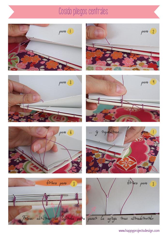 tutorial encuadernación copta: cosido pliegos centrales