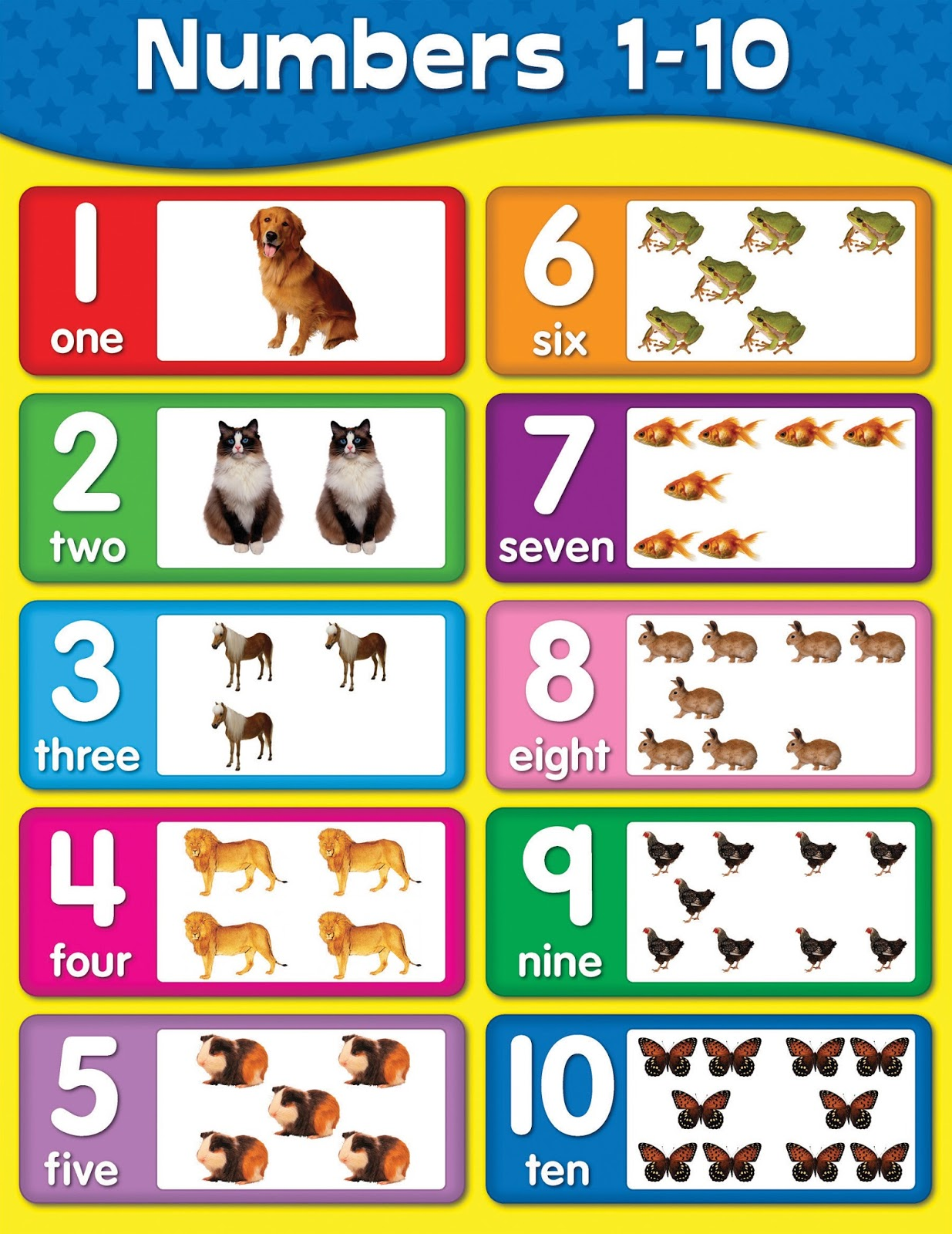 Teacher Fun Files Number Chart From 1 To 10