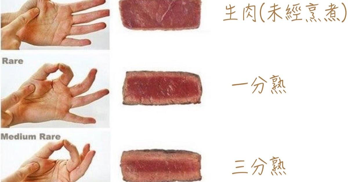 HO's市調: [生活] 圖解牛排幾分熟英文,並正確判讀牛排熟度手勢。