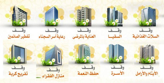 أعظم أوقاف القرن الواحد والعشرين فكرة إبداعية في مكة المكرمة داخل حدود الحرم (صورة)