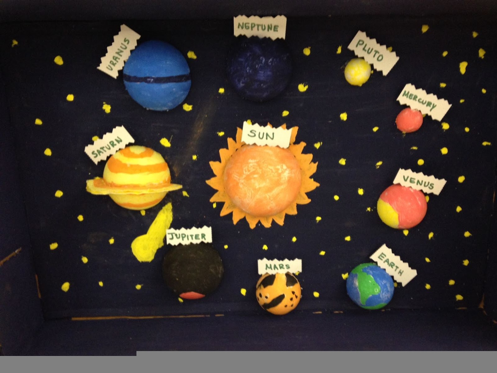 C Is For Creative Classroom Out Of This World Research