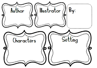 travel, teach, and love: Story Mapping Posters Idea {and a