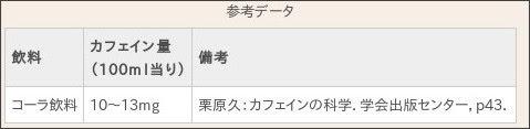 http://coffee.ajca.or.jp/webmagazine/library/caffeine
