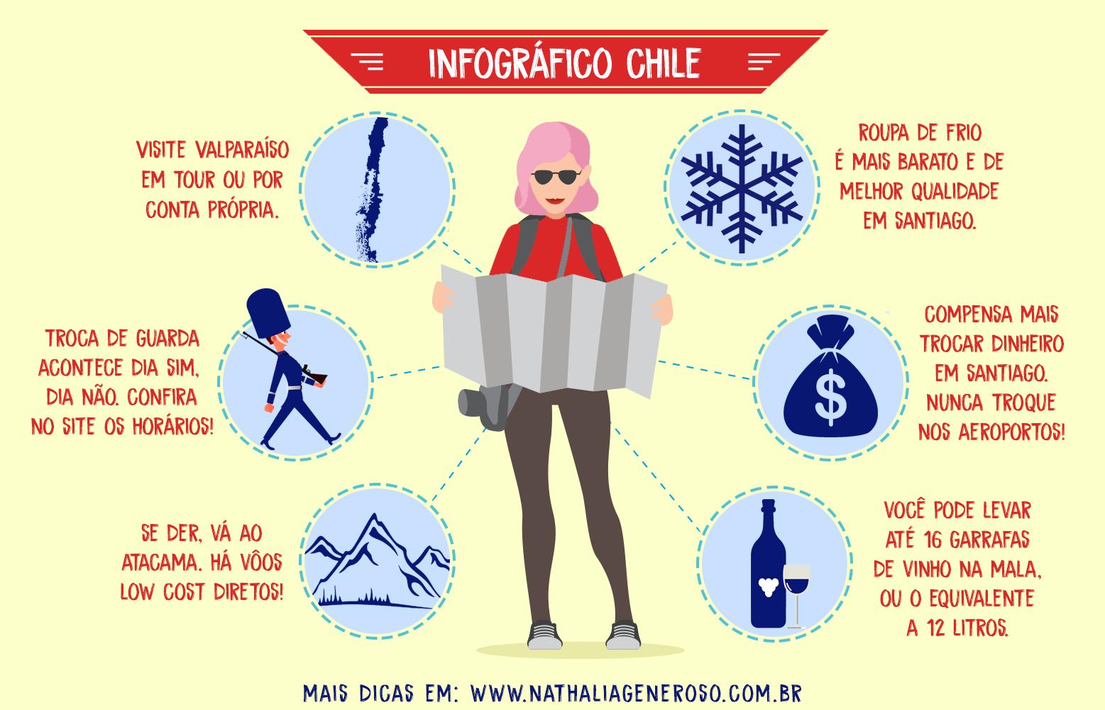 Viagem para o Chile - dicas e segredinhos
