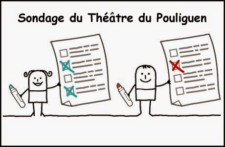 Sondage du Théâtre du Pouliguen