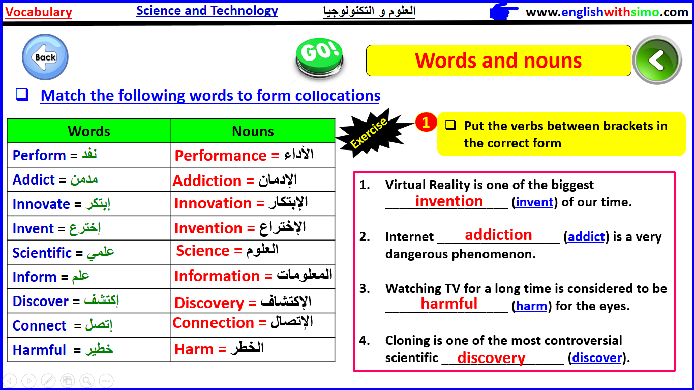 Vocabulary Of Science And Technology معجم العلوم و
