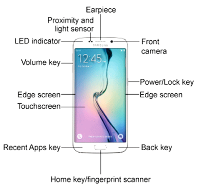 Samsung Galaxy S7 Manuals