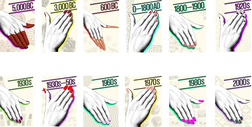 Nail Beautician: History of Nail Art
