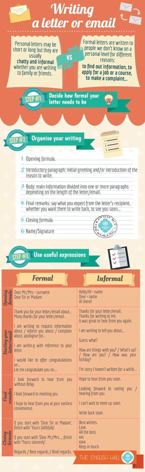 Click on formal vs informal letter or email writing formal vs informal letter or email writing kristyandbryce Gallery