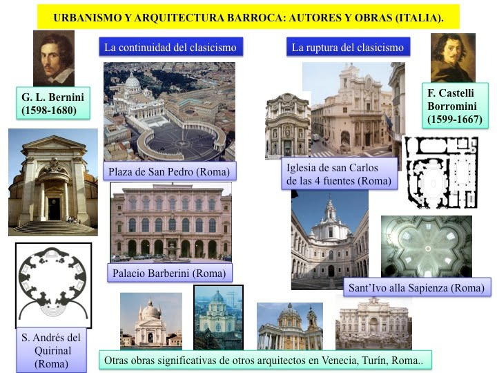 Geograf a historia y arte caracteres generales de la - Arquitectos en espana ...