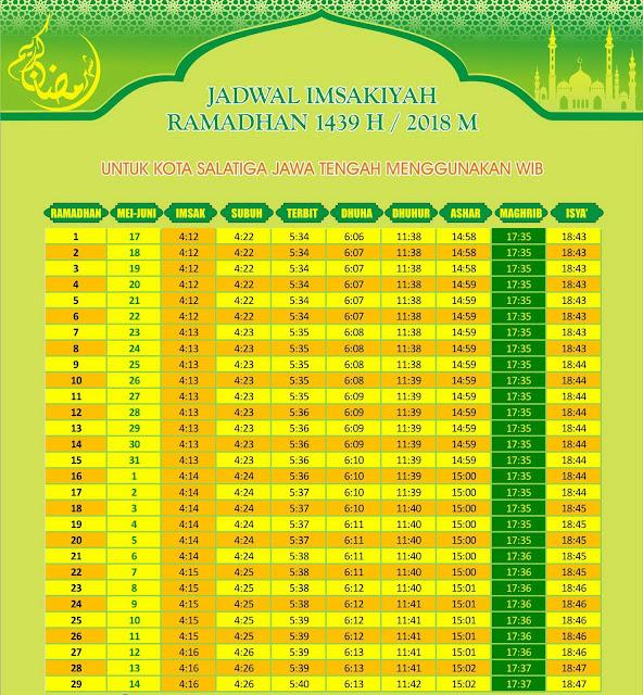 Jadwal Imsak, Sahur, dan Buka Puasa 2018 di Wilayah Salatiga