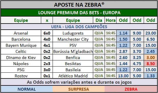 LOTECA 724 - GRADE BETS EUROPA 04
