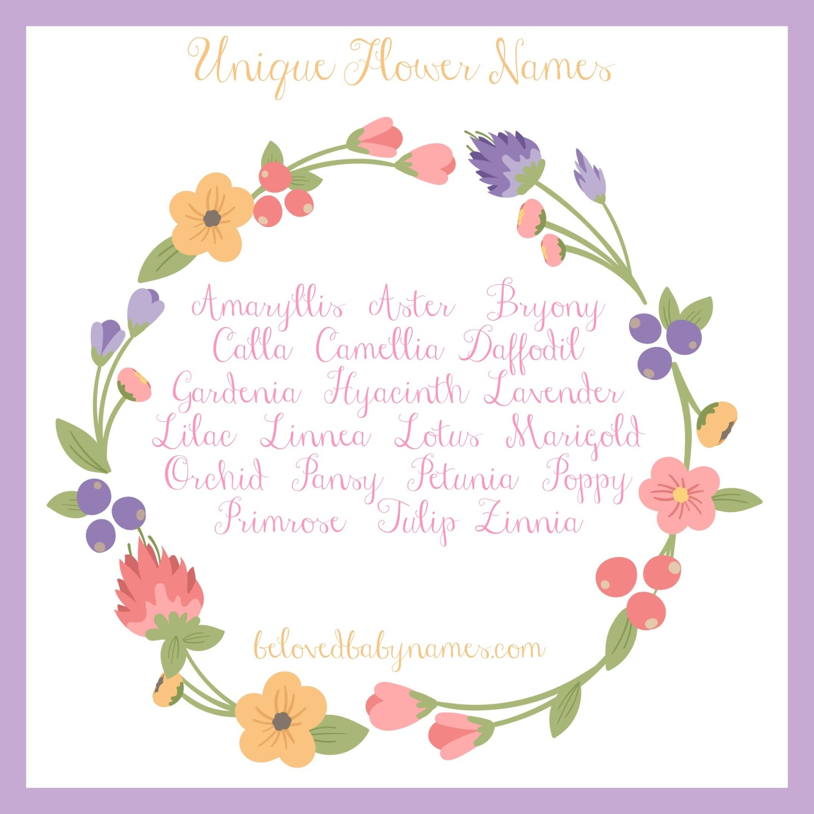 Beloved Baby Names: Unique Flower Names