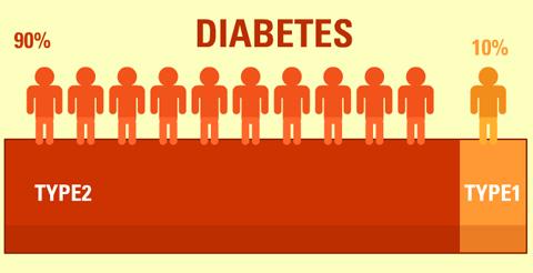 http://www.kateginting.com/2016/07/vivix-dan-diabetis.html
