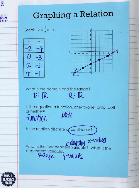 These interactive notebook pages for functions and relations were great for my algebra 2 students.  This graphing page helped them review the vocabulary and I let them work with a partner!