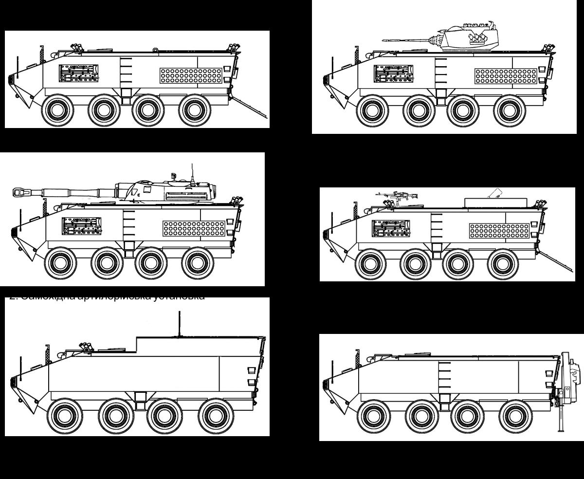машини на базі  колісного шасі Отаман 8х8
