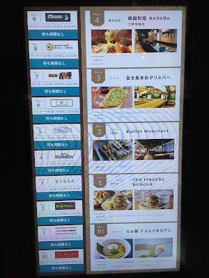 Gems三軒茶屋の店ごとの空き状況が表示された1階の電光掲示板