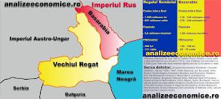 Cât era PIB-ul pe locuitor în Vechiul Regat și cât era în Basarabia