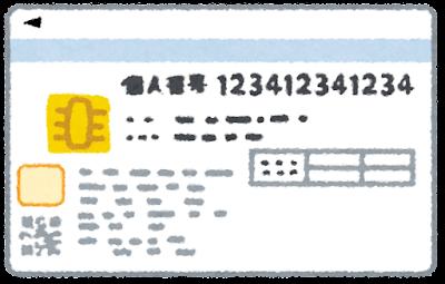 マイナンバー・個人番号カードのイラスト(裏)