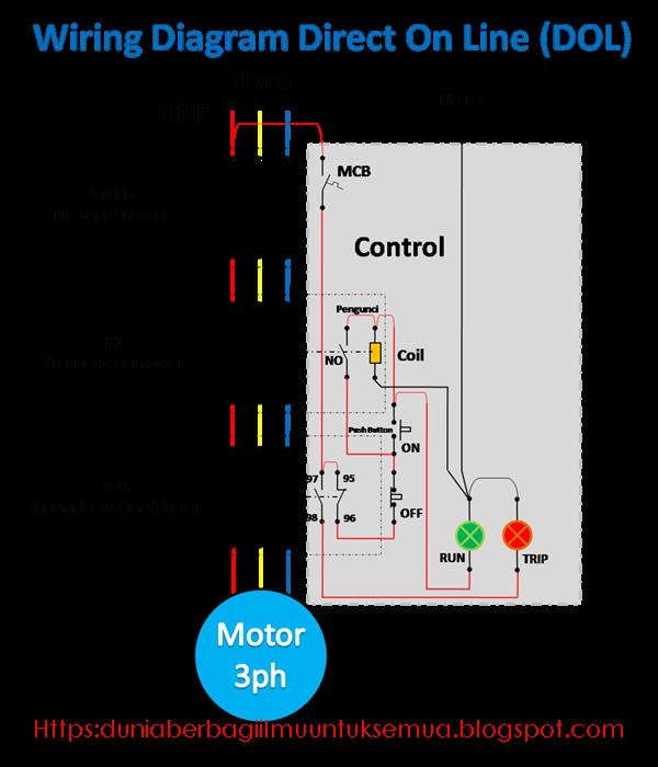 Diagram Baldor 3 Ph Wiring Diagram Full Version Hd Quality Wiring Diagram Ductdiagram Eyepower It