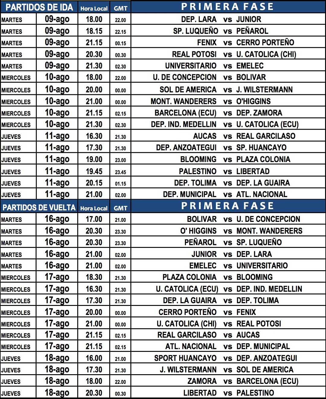 FIXTURE COPA SUDAMERICANA 2016   Futbol De Bolivia