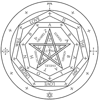 Enochian Magick: Sigillum Dei Aemeth (Ordo Astri)