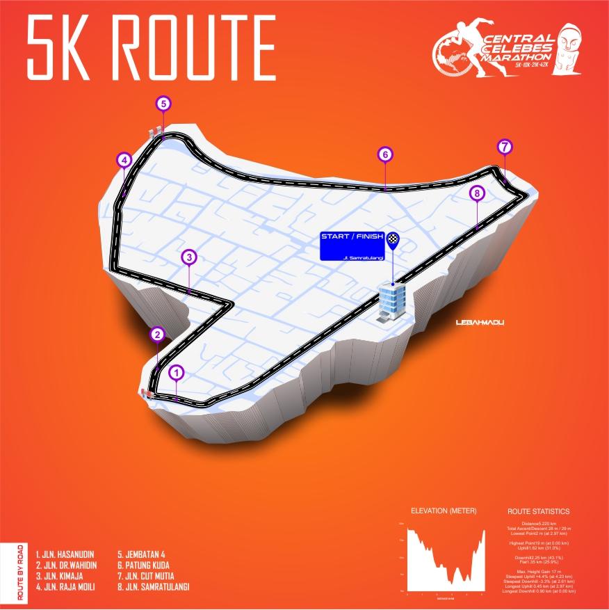 5K Central Celebes Marathon Route 2018