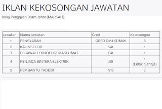 Kolej Pengajian Islam Johor Marsah Kerja Kosong