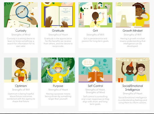 Excellent Educational Posters Featuring The 9 Character Strengths of Successful Students ~ Educational Technology and Mobile Learning