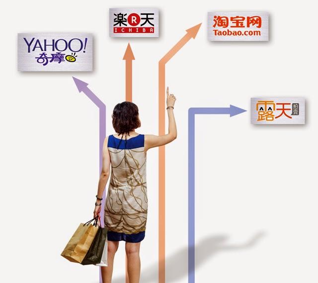 電商平台啟動創新大作戰