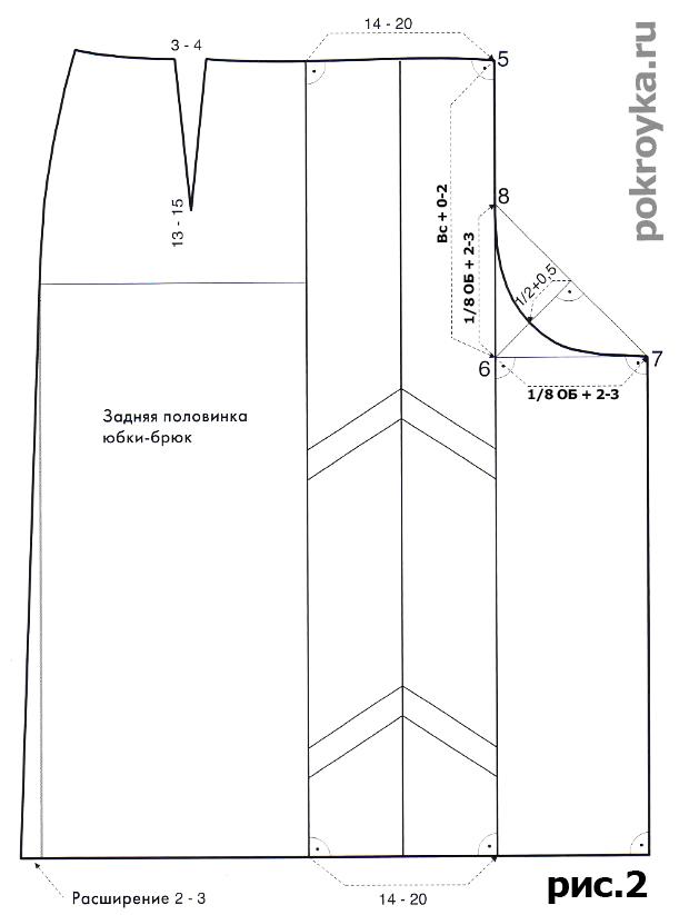 Выкройка юбки-брюк