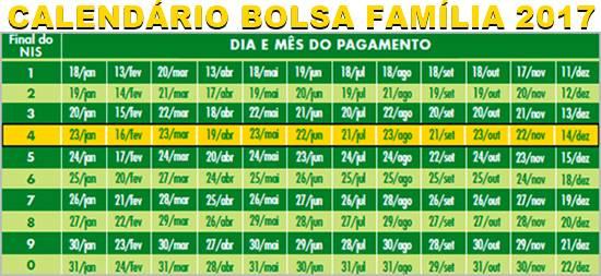 Calendário Bolsa Familia 2017