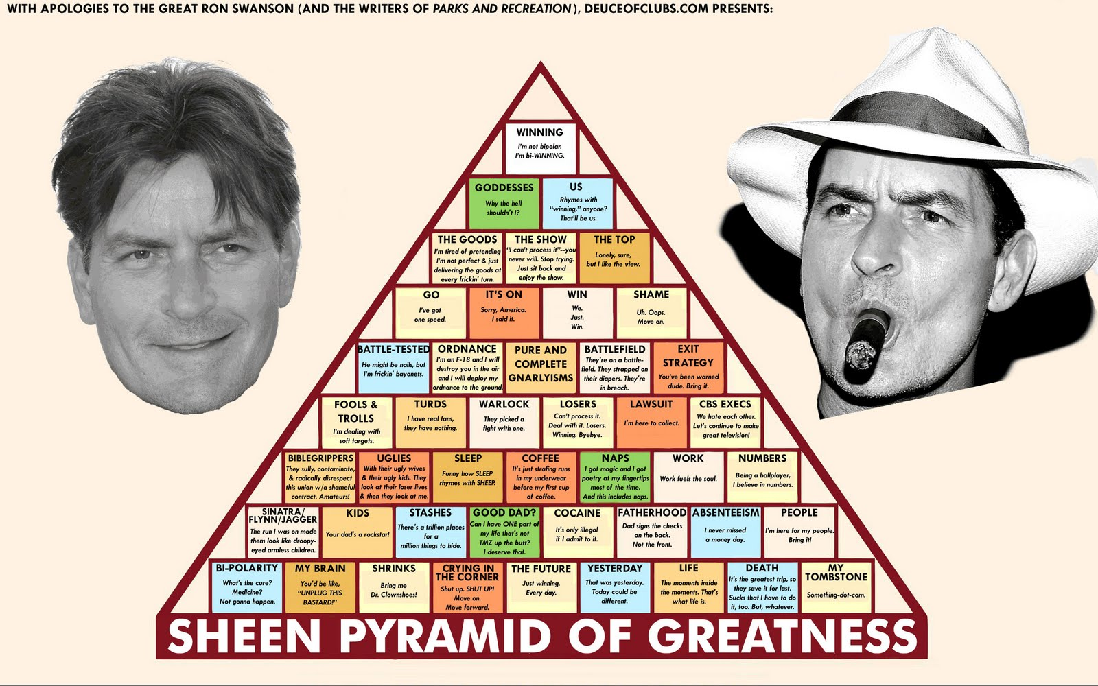 Magic image for ron swanson pyramid of greatness printable version