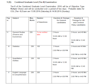 SSC TIER II EXAM SYLLABUS AND PATTERN