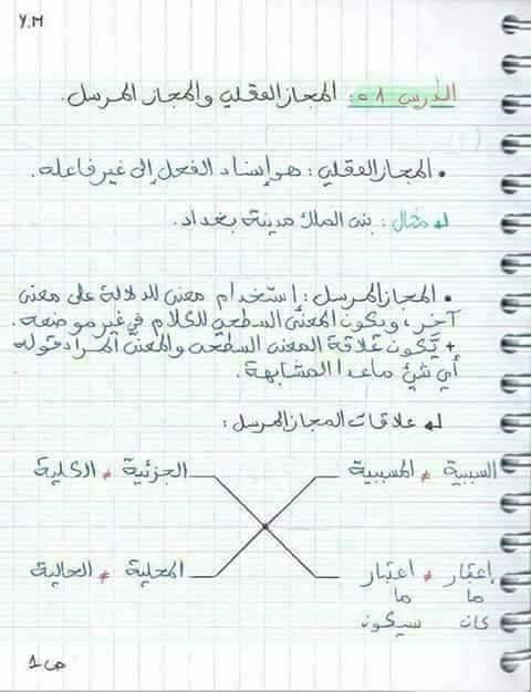 كراس اللغة العربية لطالب باكالوريا جميع الشعب
