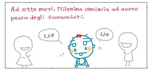 Ad otto mesi, Milenina comincia ad avere paura degli sconosciuti. Ue Ue