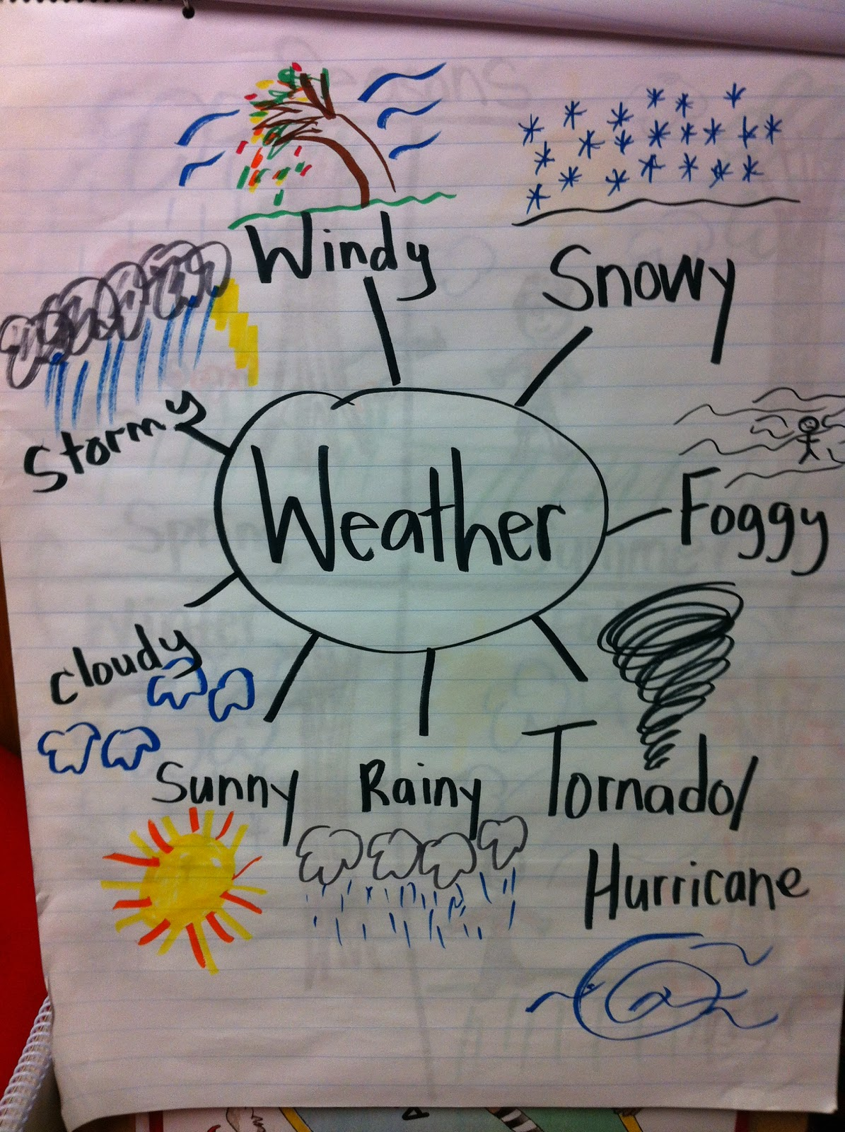 The Adventures Of A K 1 Teacher Wacky Weather Fun