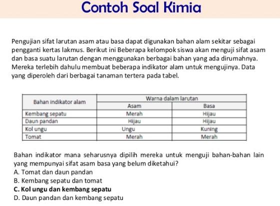 Download Contoh Soal HOTS Kurikulum 2013 Lengkap KD dan Indikator Terbaru