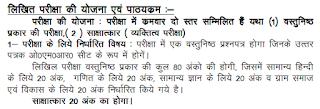 UPSSSC lekhpal admit card