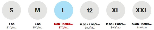 Verizon family mobile plans