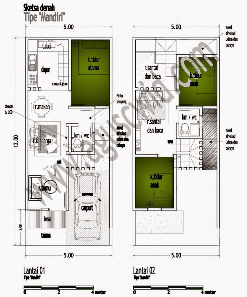 Rumah Minimalis 6x8 1 Lantai : rumah, minimalis, lantai, Denah, Rumah, Minimalis, Lantai, Ukuran, Desain