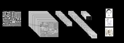 machine vision vs computer vision