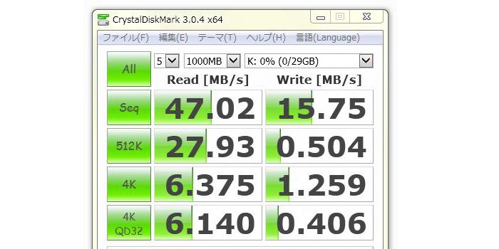 I-O DATAのmicroSDHCカード32GB「EX-MSDC10/32G」のベンチマークテスト