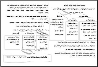 المراجعة النهائية صرف 3اعدادى ازهرى - صفحة 8 1
