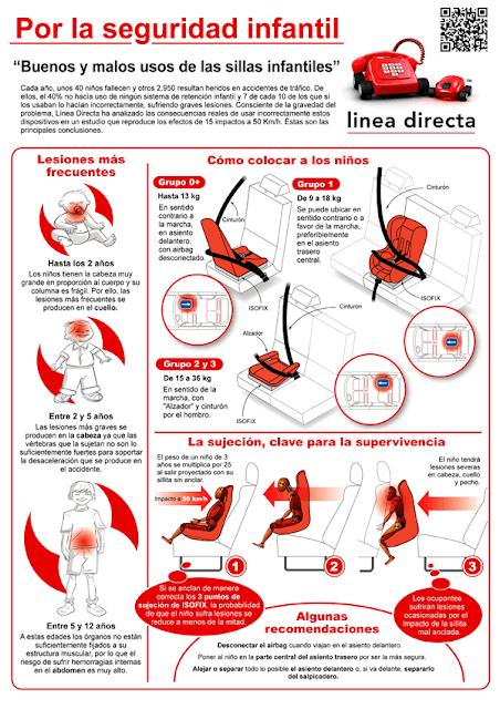 infografia deguridad en sillas infantiles