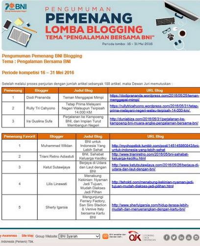 menang lomba blog